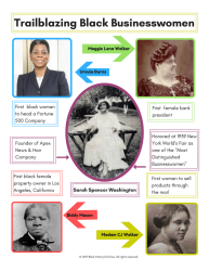 Black Female Firsts in Business